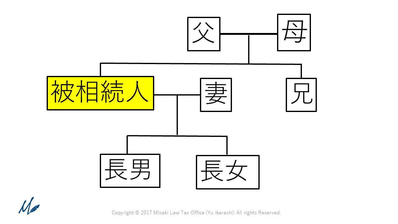 相続関係図.png